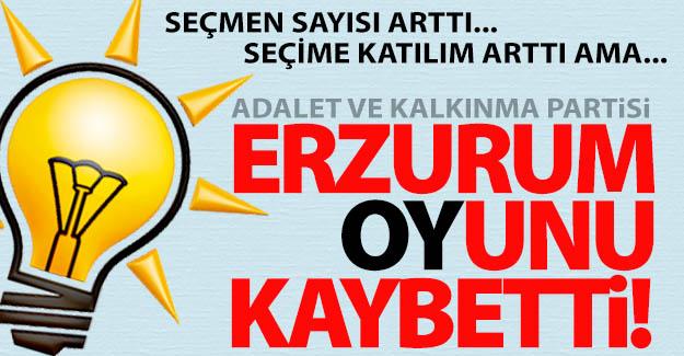 Erzurum OY'unu kaybetti!..