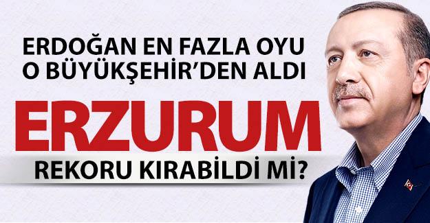 Erzurum rekoru kırabildi mi?