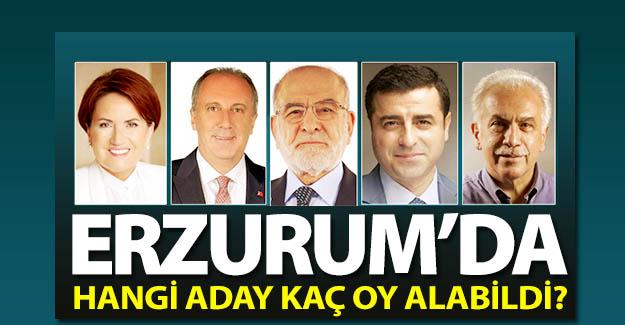 İşte diğer adayların Erzurum karnesi...