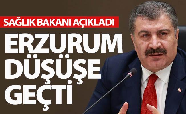 Erzurum düşüşe geçti!