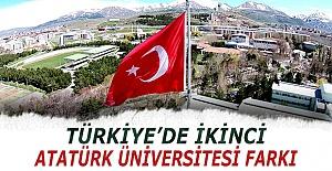 Atatürk Üniversitesi farkı