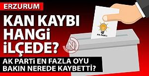 AK Parti'nin Erzurum fotoğrafı