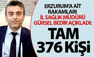 İşte Erzurum'a ait rakamlar!