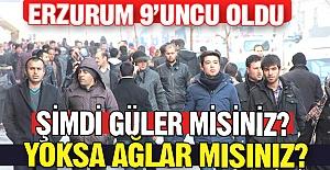 Erzurum 9'uncu oldu!