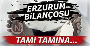 Erzurum bilançosu açıklandı